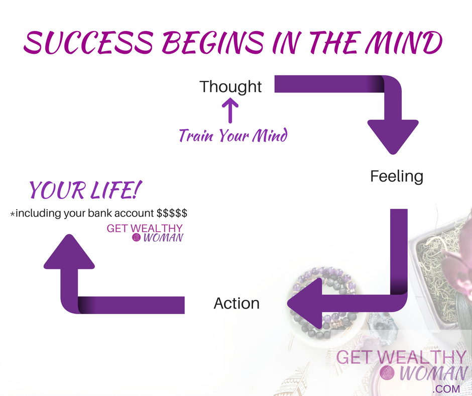 gs-success-in-your-mind